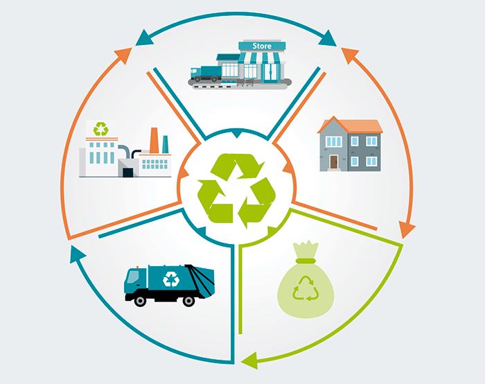 Infografía de Unesda sobre el reciclaje de envases PET